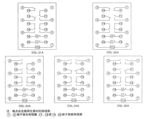 额定电压:跳闸线圈DC 220V、110V、48V。 额定电流:跳闸线圈1A、2A、4A、6A; 合闸线圈0.5A、1A、2A、4A。 动作值:动作电压不大于70%额定电压;电流不大于额定电流。 功率消耗:不大于12W。